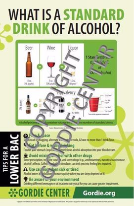 What is a Standard Drink? Poster